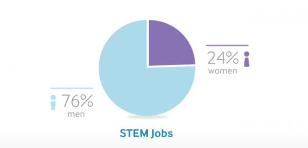 Infographic-STEM-Jobs