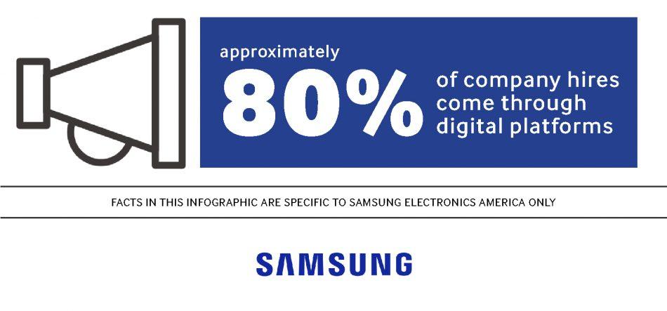 Samsung_Millennials_FINAL2_80% infographic