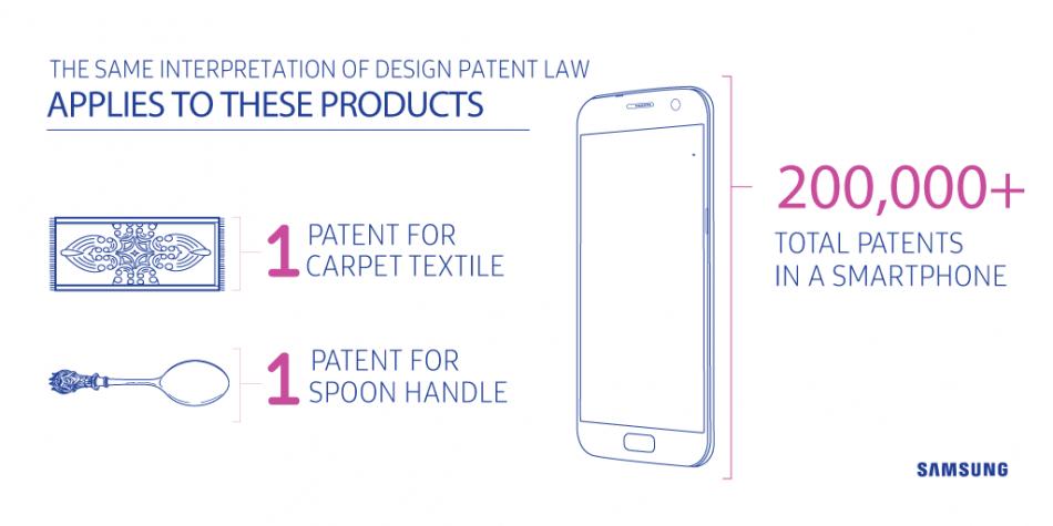 Samsung_Patent_Litigation