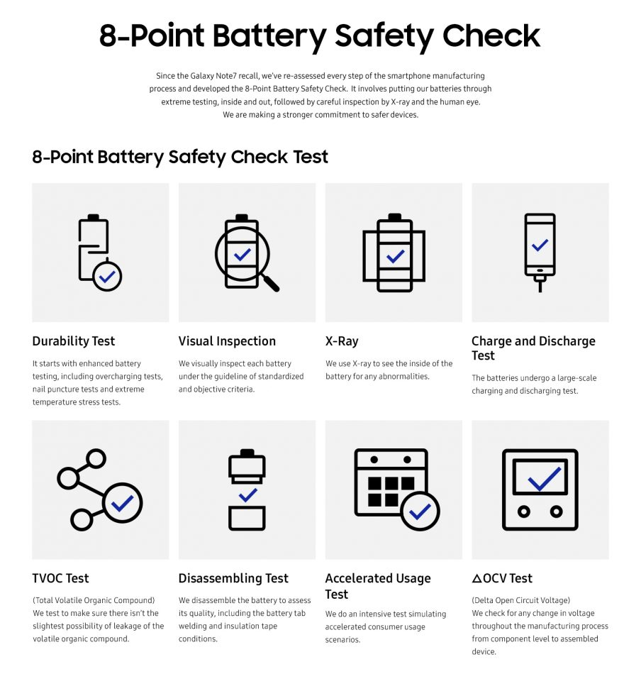Samsung Galaxy Note7 [Infographic] 8-point battery safety check