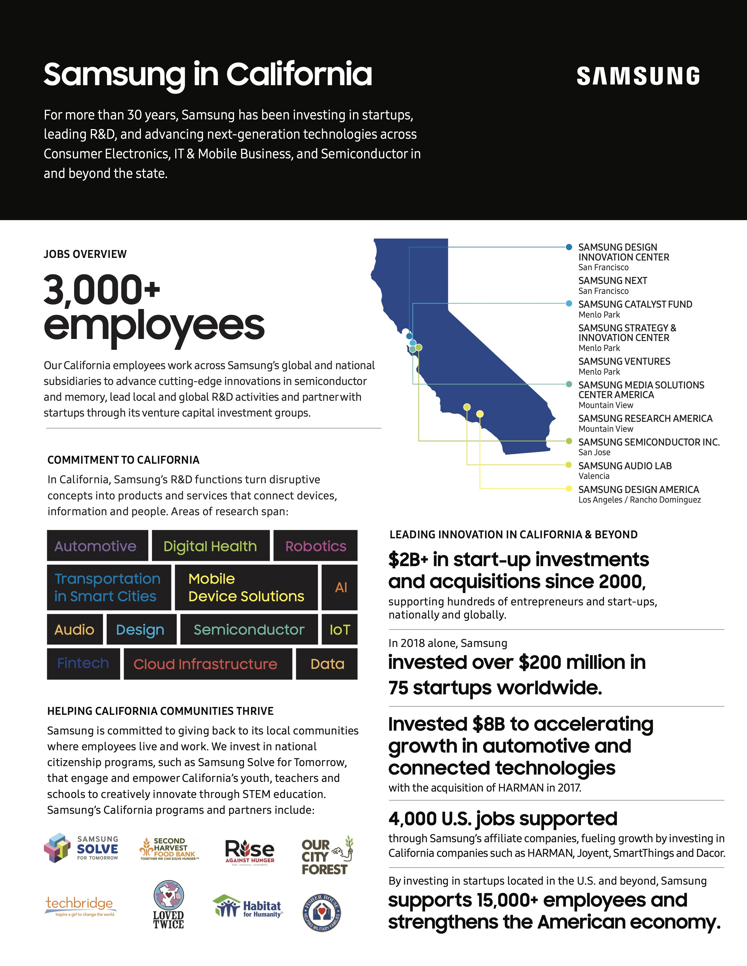Samsung in CA One-pager