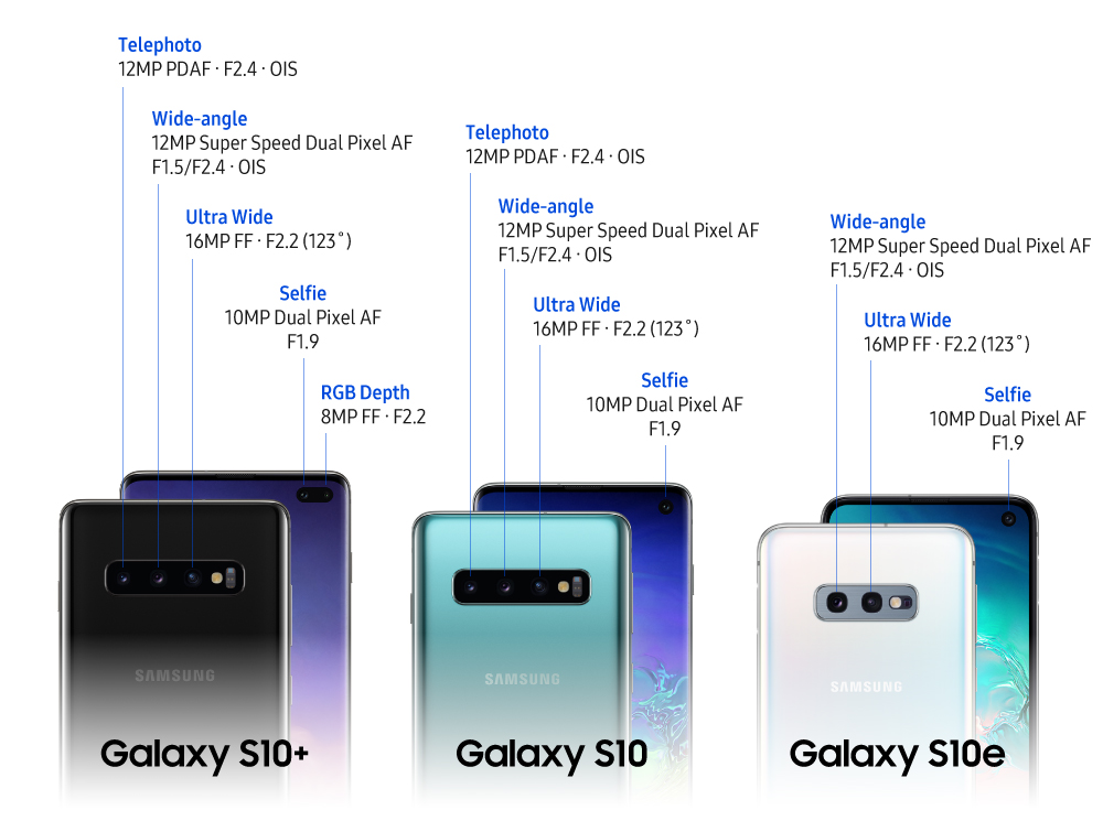 Spectacular Shots Made Simple: The Galaxy S10's