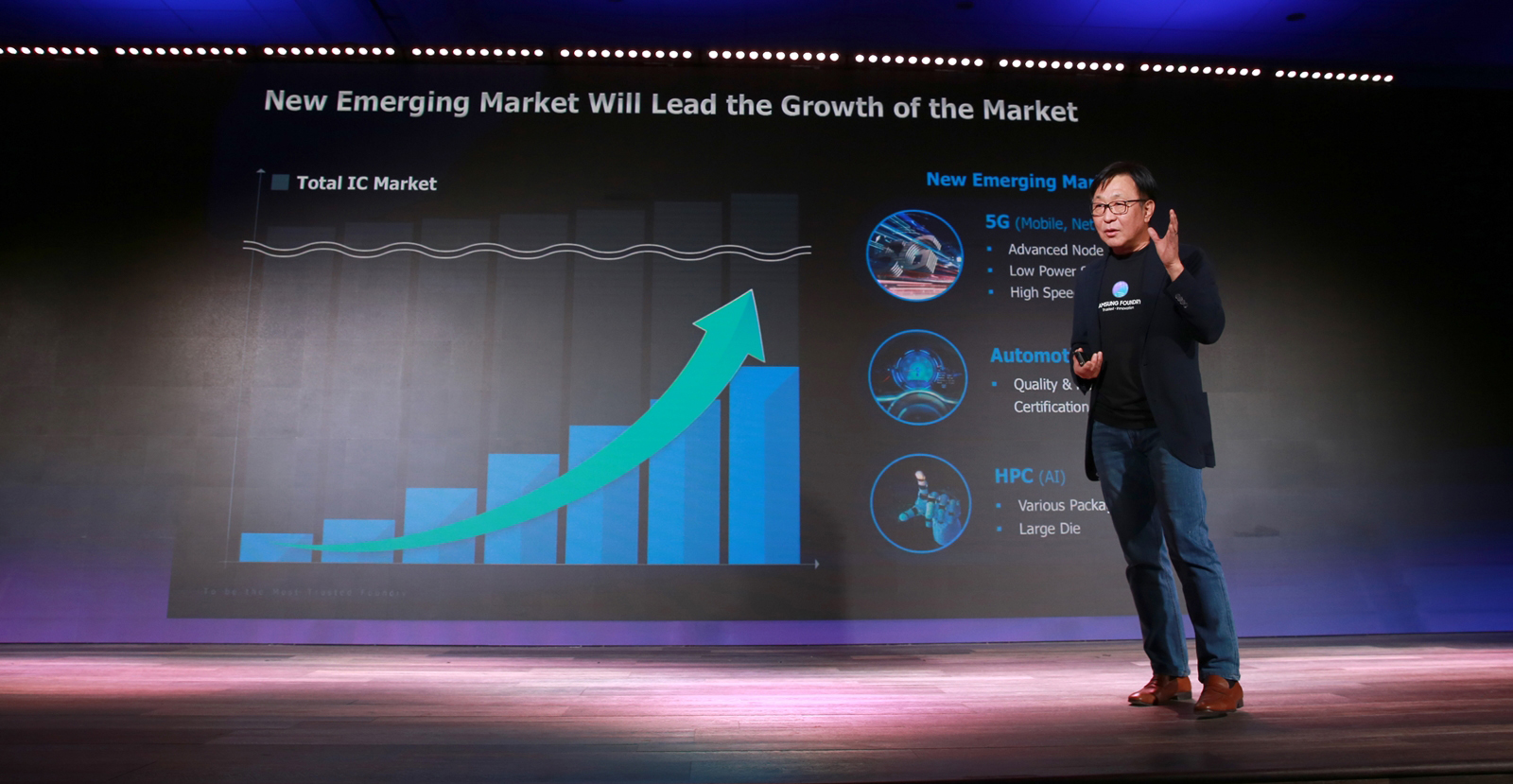 Samsung Electronics' Leadership in Advanced Foundry Technology
