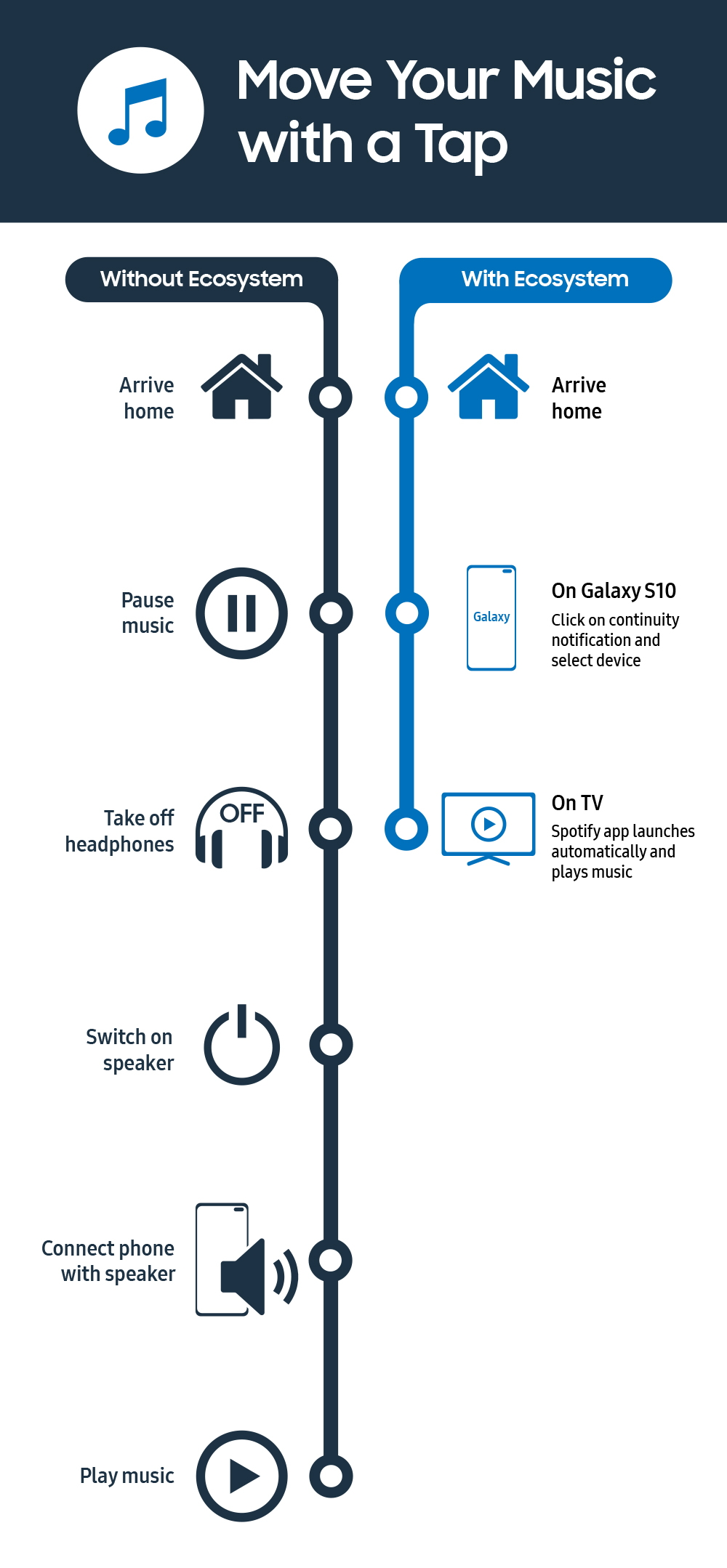 Samsung-Galaxy-Ecosystem-Infographic