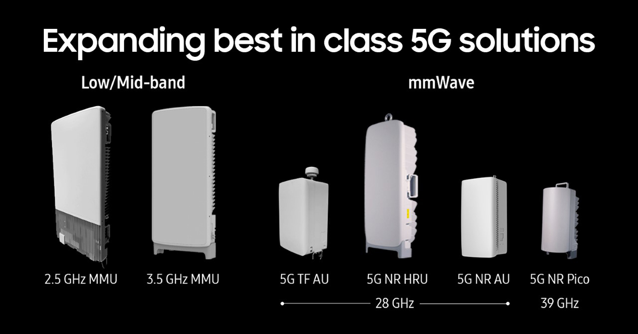 Samsung 5G Portfolio