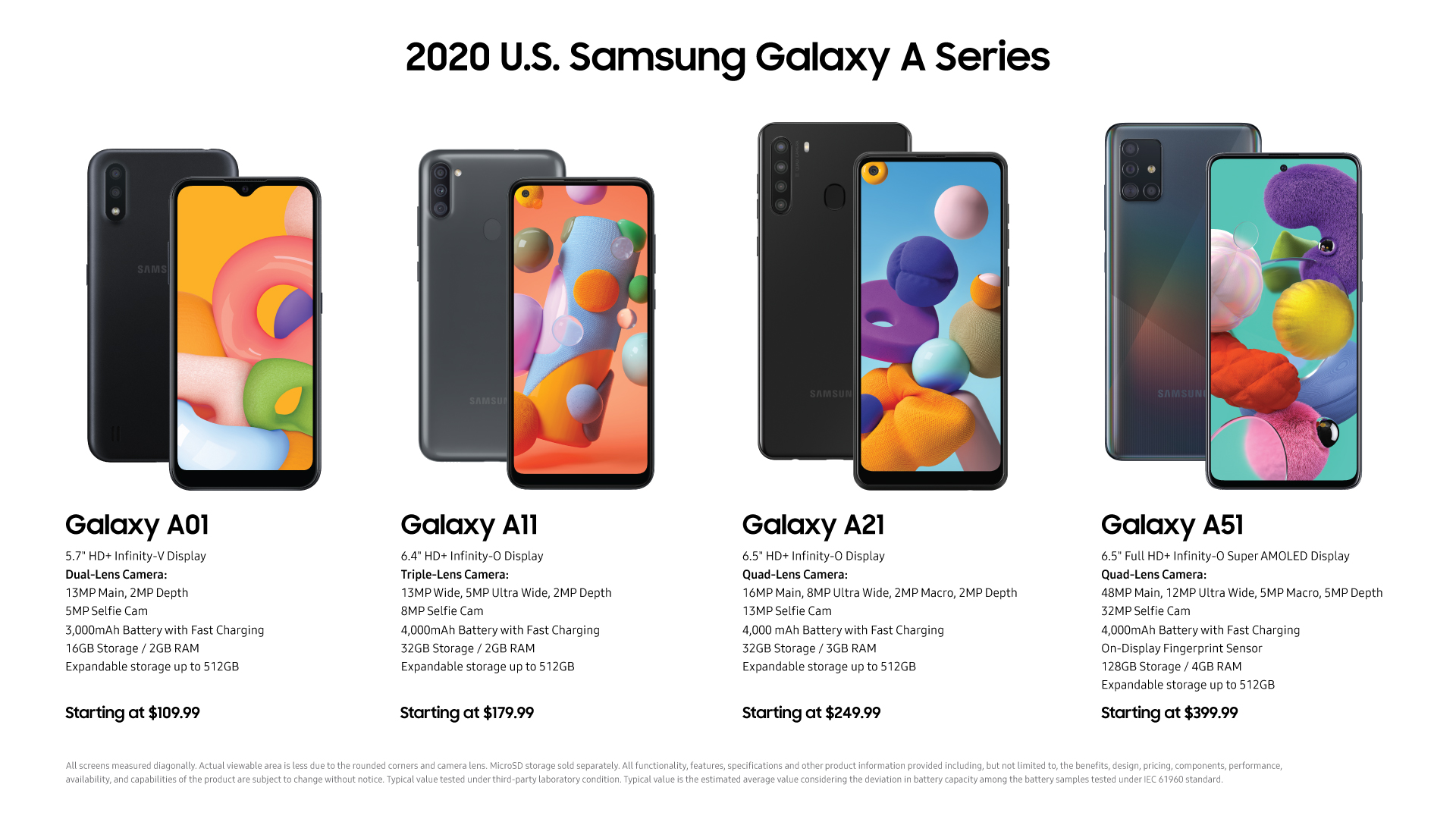 A Galaxy For Everyone Awesome New Galaxy A Series Coming To The Us Samsung Us Newsroom
