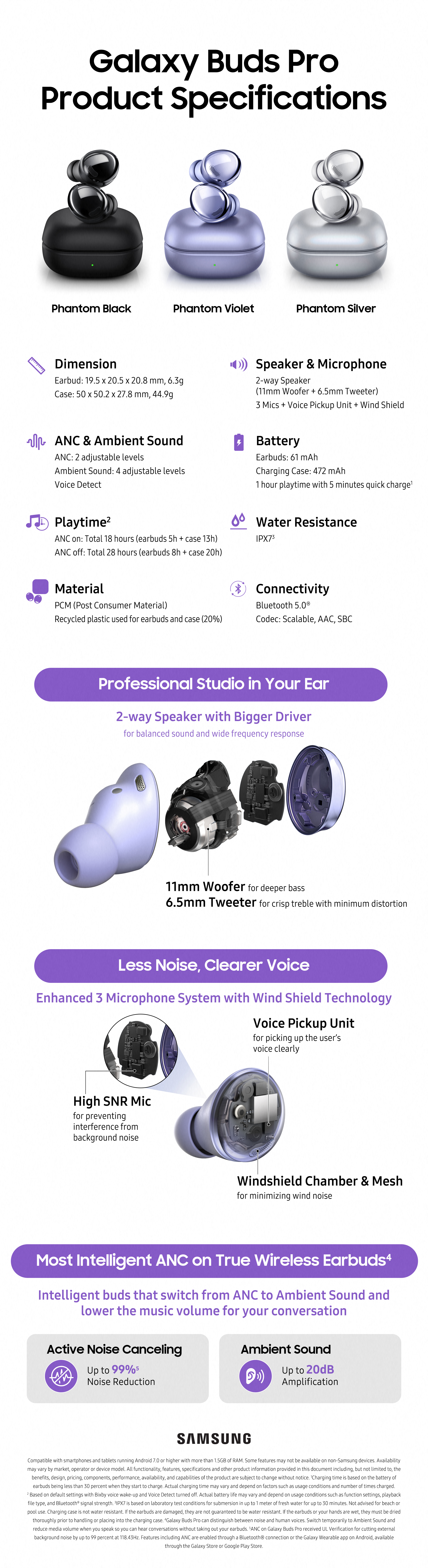 Galaxy Buds Pro Product Specifications